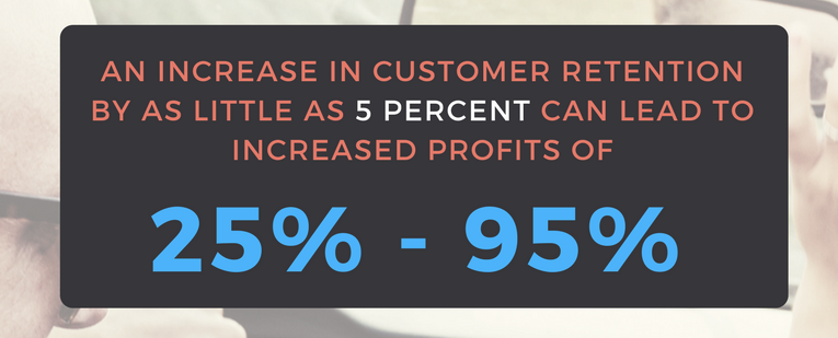 How to Increase Customer Retention, Lifetime Value and Reduce Your Cost Per Sale